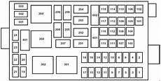 f 650 relay diagram ford f 650 2011 2015 fuse box diagram auto genius
