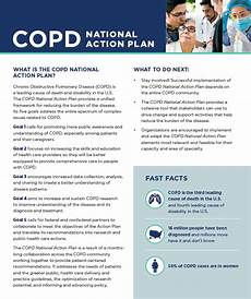 chronic obstructive pulmonary disease copd fact sheet copd national action plan national heart lung and institute nhlbi