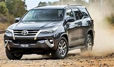 toyota fortuner 2020 facelift 2021 toyota fortuner toyota cars review release raiacars