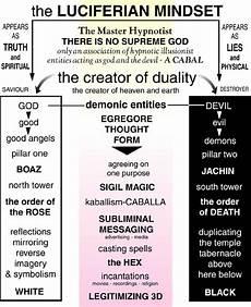 matrix illuminati 09 magnetic field time and space the luciferian