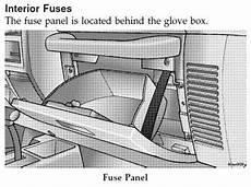 1990 jeep wrangler fuse box diagram wiring diagram and fuse box diagram