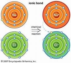 ionic bond chemistry britannica com