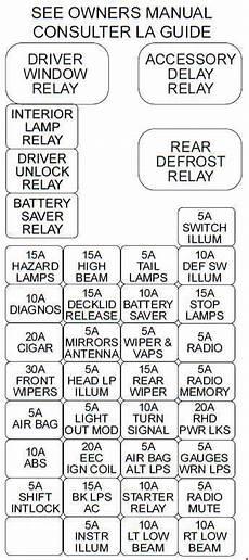 ford taurus 1995 1999 fuse box diagram auto genius
