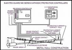 500 series installation and operating instructions