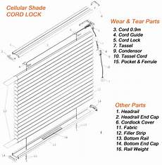 Metal Sting Diagram by Diagrams For Window Coverings Blinds Parts