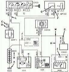 peugeot all wiring diagrams general in peugeot 307 hdi engine diagram automotive
