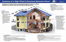 hurricane proof house plans deltec homes hits 45 years without losing a home to high winds