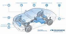 freudenberg sealing showcasing range of e mobility