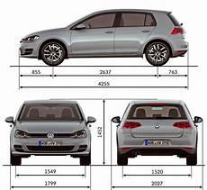 Quelle Volkswagen Golf Choisir
