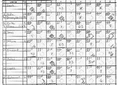 how to keep a baseball game scorebook