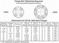 Hdpe Flange Bolt Chart Flange Bolt Tightening Sequence Chart