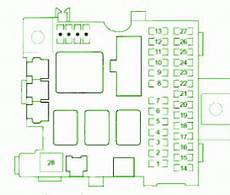2001 Honda Accord Fuse Box Map by 2001 Honda Insight Component Fuse Box Diagram Circuit