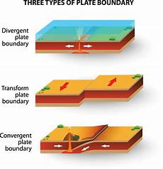 minerals the edge plate boundaries and minerals geology for investors