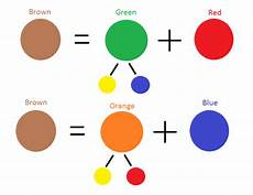 color mixing brown paint how to mix brown from a limited palette of primary colors feltmagnet