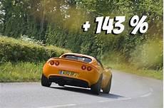 malus auto 2017 15 autos sportives quot plomb 233 es quot par le malus 2017 lotus