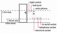 height for electrical sockets etc in the uk