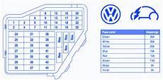 2004 volkswagen fuse box vw new beetle 2004 fuse box block circuit breaker diagram carfusebox