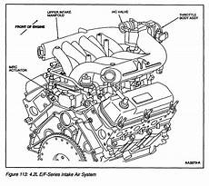 1998 ford f 150 5 4l v8 engine diagram downloaddescargar com