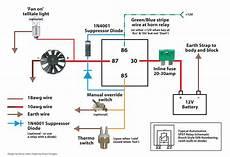 by heriberto eddy electric radiator fan radiator fan electric radiators