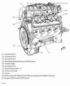 Chevy Tahoe Engine Wiring Diagram by Chevy Uplander Engine Diagram Catalogue Of Schemas