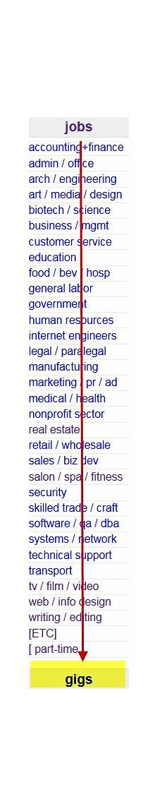 labor gigs near me craigslist a lesser known tool for finding work at home