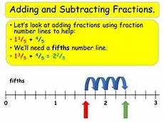 ks2 y4 add and subtract fractions differentiated worksheets and presentations by tes222