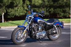 2017 Harley Davidson Sportster 1200 Custom Review Classic