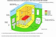 Zone Electricite Salle D Eau Infos Et Ressources