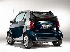 smart fortwo cabrio 2004 2005 2006 2007 autoevolution