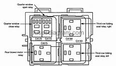 Fuse Diagram 1998 Ford Explorer Eddie B by Fuses And Relays Box Diagram Ford Expedition 2
