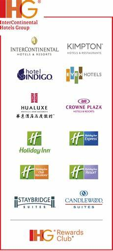intercontinental hotels group in hotels