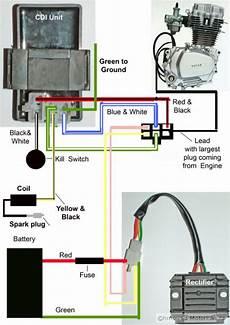 Wiring Diagram Zongshen 250cc