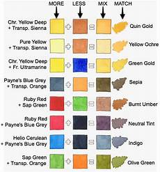 mixing colors using 2018 schmincke palette in 2020 color mixing chart acrylic color mixing