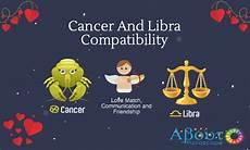 Zodiac Sign For Libra Zodiac Sign For Libra