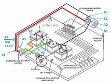 1982 club car wiring diagram wiring diagram and schematic diagram images