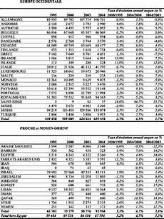 Les Nombres En Espagnol De 1 224 100 Imagui