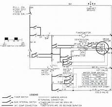 whirlpool washing machine motor wiring diagram impremedia net