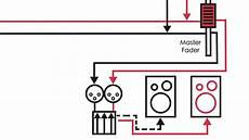 audio theory console signal flow youtube