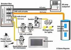 home parallel wiring for dummies unique residential electrical wiring for dummies diagram wiringdiagram diagramming diagramm
