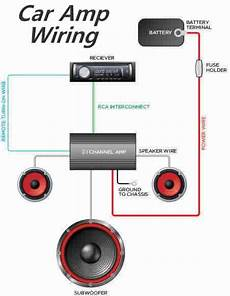 how to install a car using wiring kit instructions and diagrams provided how to install