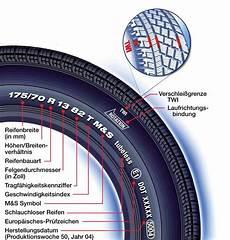 Alter Reifen - autoreifen so wird das alter bestimmt