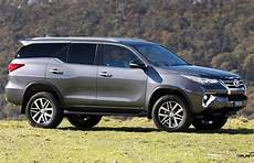2018 toyota fortuner specs and features 2018 2019 cars