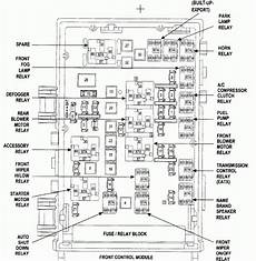 2010 chrysler town and country fuse box 2001 chrysler town and country fuse box diagram fuse box and wiring diagram