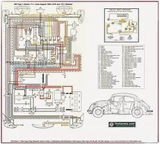 urbi et orbi my bucket list journals volkswagen vw beetle type 1 wiring diagrams and