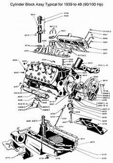 99 ford v8 engine diagram ford f150 engine diagram 1989 1994 ford f150 xlt 5 0 302cid surging bucking ford