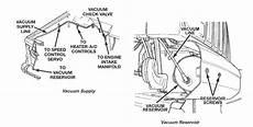 Renix Vacuum Diagram Jeep Forum