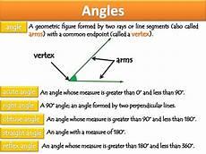 maths vocabulary comenius why maths