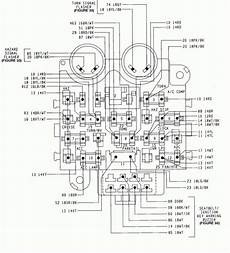 1988 jeep fuse box diagram wiring diagram and fuse box diagram