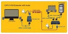 Cctv To Vga Wiring Diagram by Vga To Cat 5 Converter