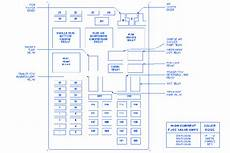 2005 ford f 150 fuse box layout ford f150 1999 fuse box block circuit breaker diagram carfusebox